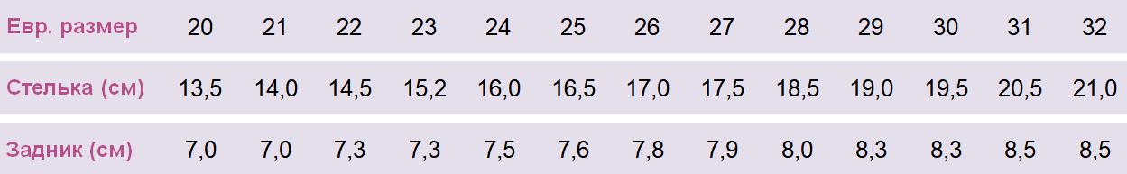 Размерная сетка для ортопедических босоножек 002-1
