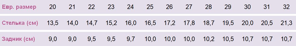 Размерная сетка для ортопедических босоножек 003