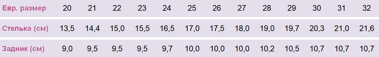 Размерная сетка для антиварусных ортопедических босоножек 003AV