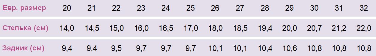 Размерная сетка для антиварусных ортопедических туфель 010AV