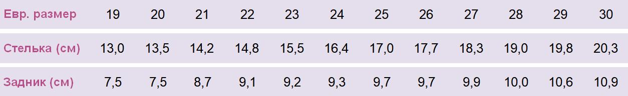 Размерная сетка для ортопедических босоножек Форест Орто 06-116