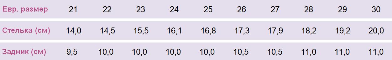 Размерная сетка для ортопедических босоножек Форест Орто 06-141
