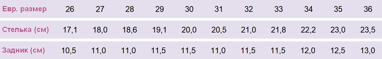 Размерная сетка для ортопедических босоножек Форест Орто