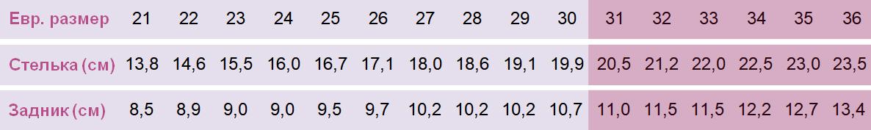Размерная сетка для Форест Орто модель 06-262 р. 31-36
