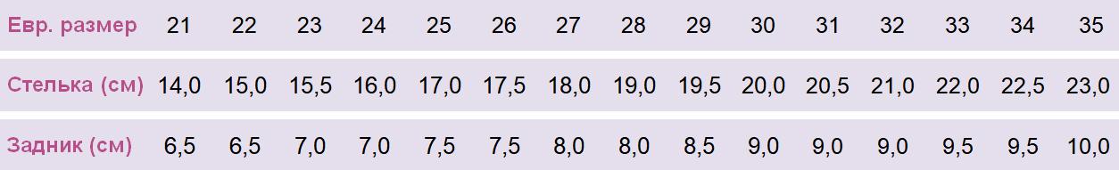 Размерная сетка для ортопедических туфель Форест Орто 06-313