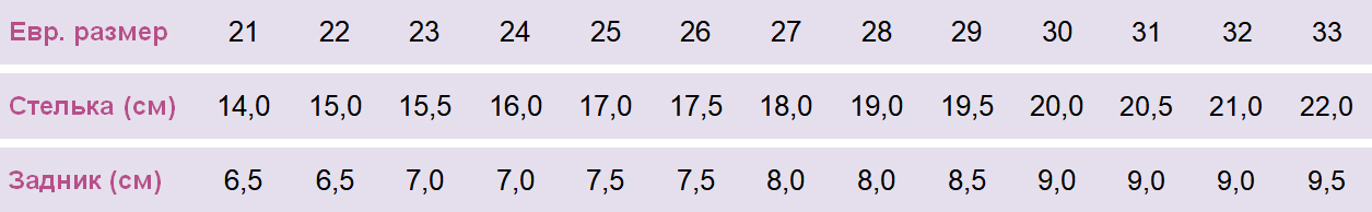 Размерная сетка для ортопедических туфель Форест Орто 06-312
