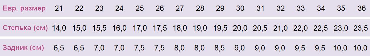 Размерная сетка для ортопедических туфель Форест Орто 06-315