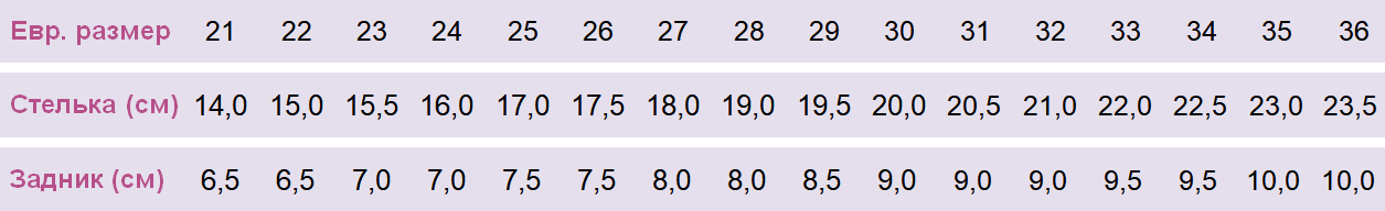 Размерная сетка для ортопедических туфель Форест Орто 06-316