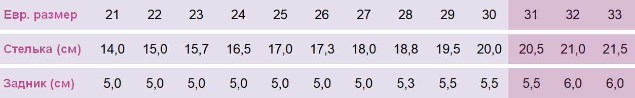 Размерная сетка ортопедических кроссовок Форест Орто 06-557 р. 31-33