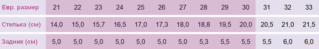 Размерная сетка ортопедических кроссовок Форест Орто 21-30