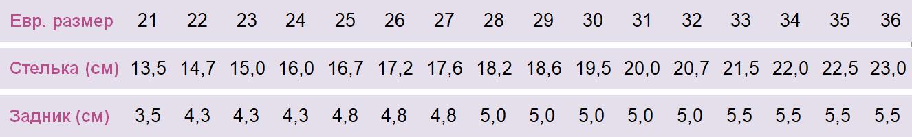 Размерная сетка Форест Орто 06-603