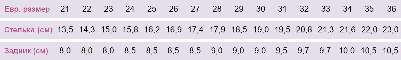Размерная сетка Форест Орто 06-604