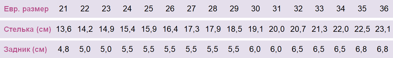 Размерная сетка Форест Орто 06-605