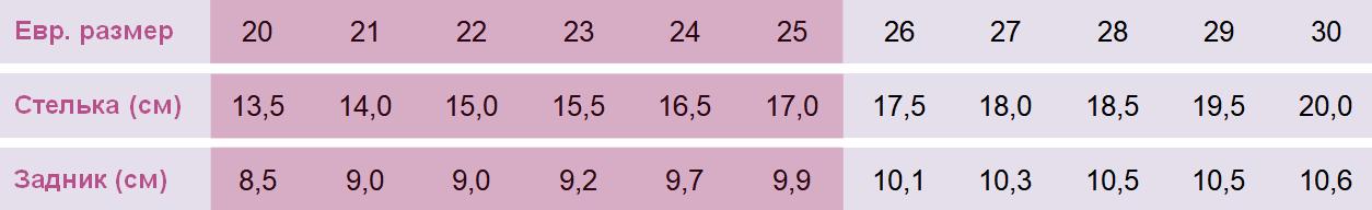 Размерная сетка для ТМ Ботики модель Дженна 20-25