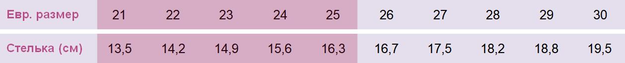 Размерная сетка для Перлина 102.001