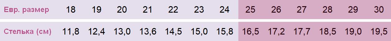 Размерная сетка Перлина 79SEREBROXL