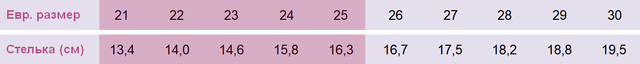 Размерная сетка для Перлина 23UKRAINA