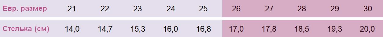 Размерная сетка для Минимен модель 53PUDRA 26-30