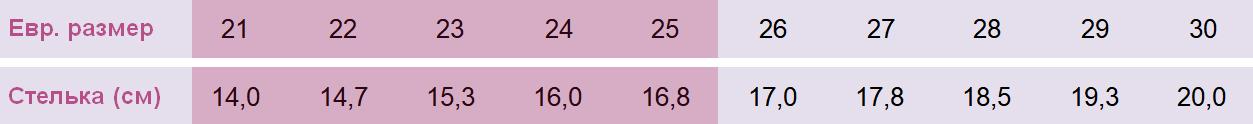 Размерная сетка для Minimen 4.002 21-25