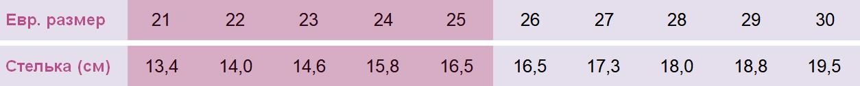 Размерная сетка для Перлина 4BLUE 21-25