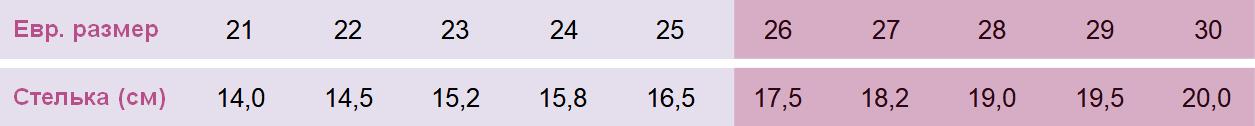 Размерная сетка Минимен 103.001 26-30