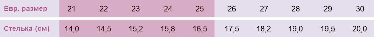 Размерная сетка Перлина 58ROSEDIR 21-25