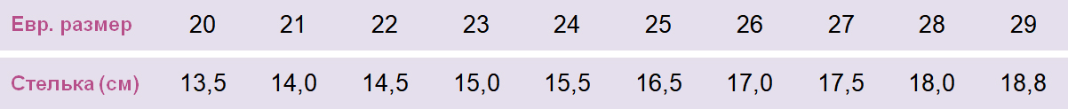Размерная сетка Minimen модель 67VISHBLACK р. 20-29