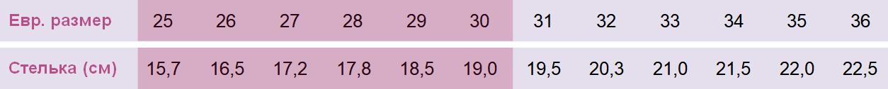 Размерная сетка для Минимен 79PROBROSE