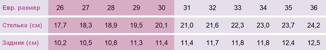 Размерная сетка ТМ Ботики модель Оскар 26-30