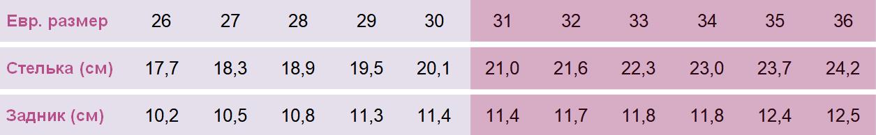 Размерная сетка Тм Ботики модель Оскар 31-36