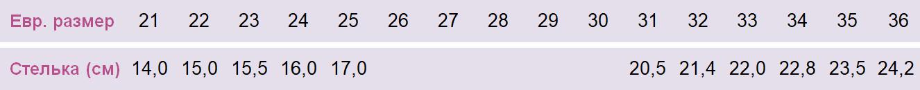 Размерная сетка Тео Лео 1214