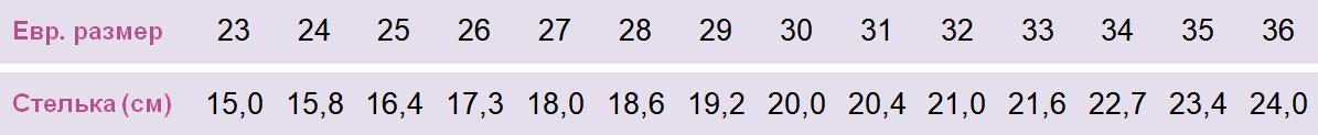 Размерная сетка для Тео Лео 751