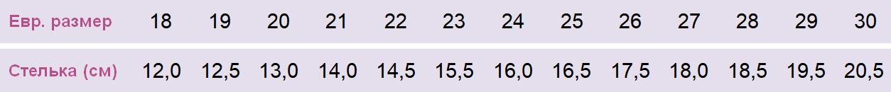 Размерная сетка для Тео Лео 888