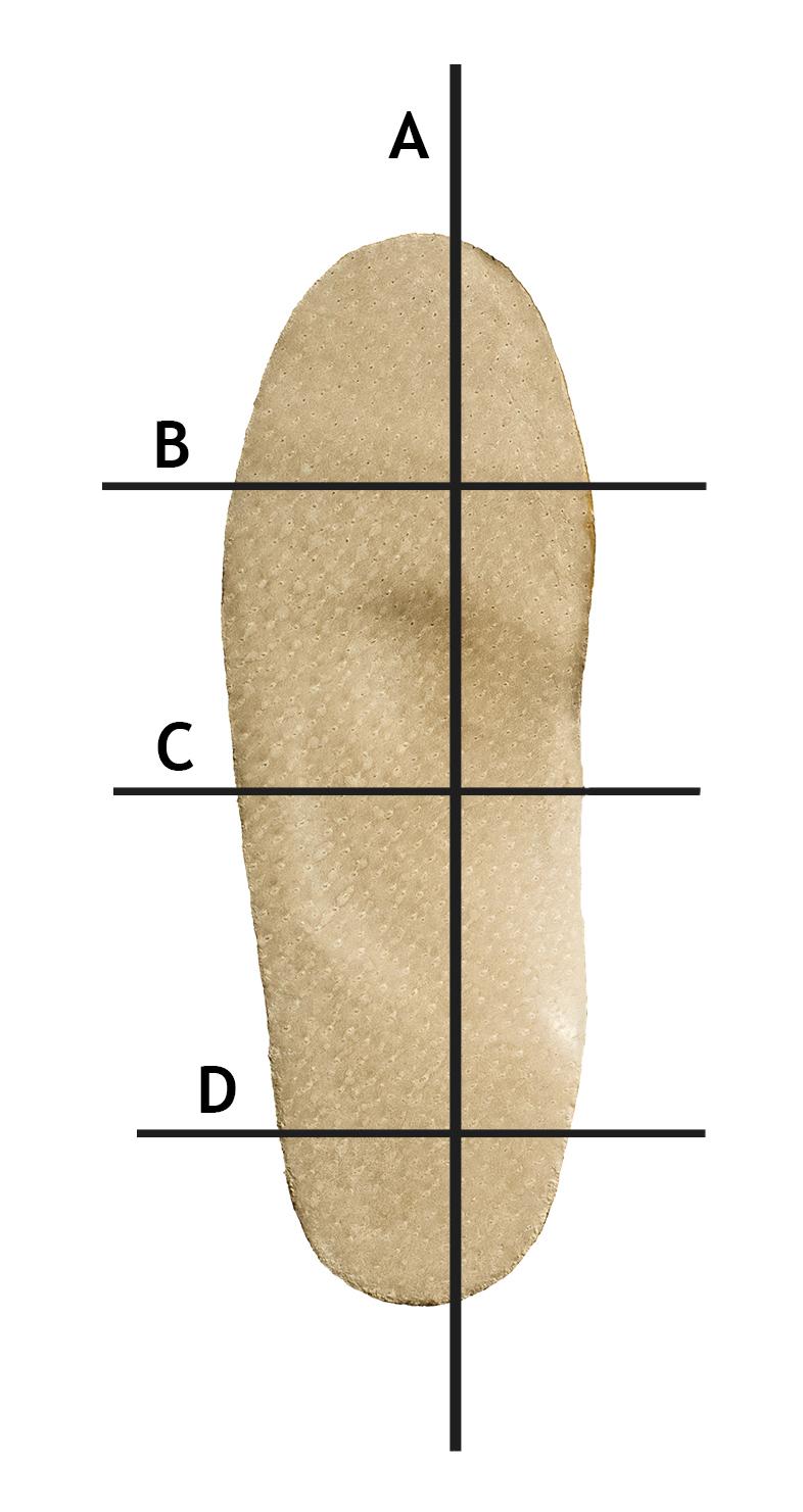 ортопедические стельки детские